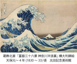 The UKIYOE 2020 ー 日本三大浮世絵コレクション
